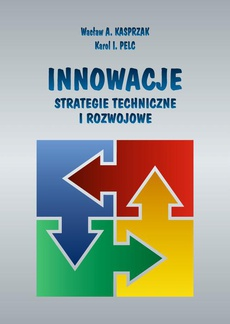 Innowacje – strategie techniczne i rozwojowe