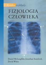 Fizjologia człowieka. Krótkie wykłady